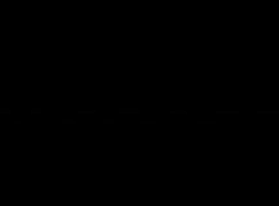 Adam Małysz w reklamach Teekanne